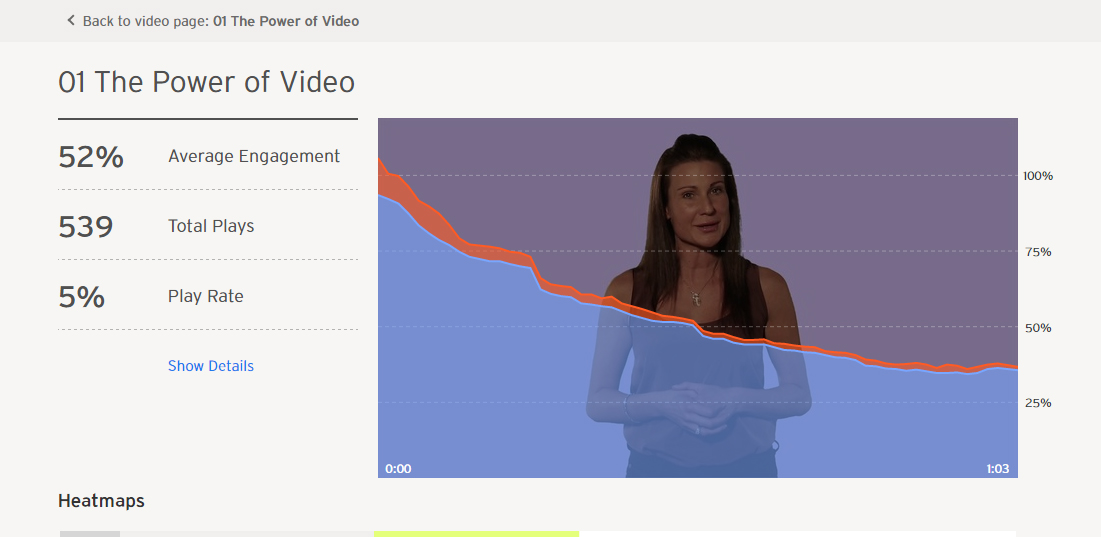 BOXmedia A beginner's guide to video marketing 06 1